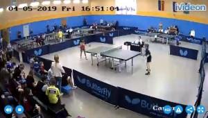 групповой турнир